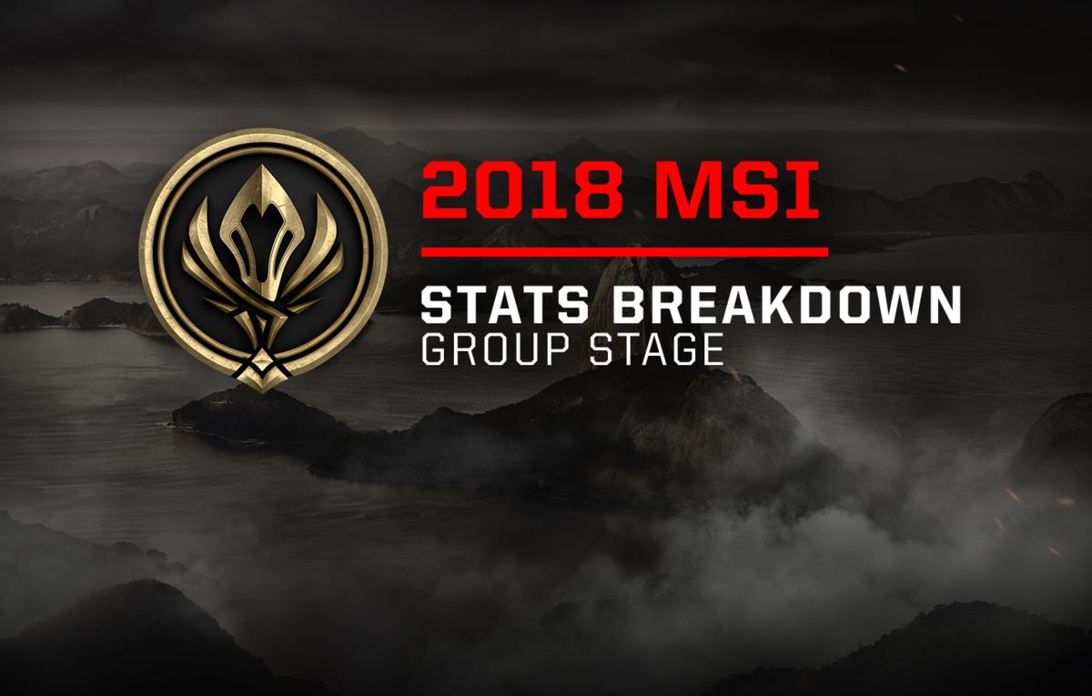 数字で見るMSI 2018 グループステージ
