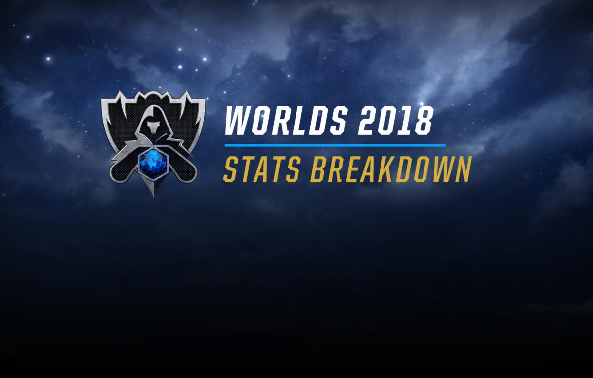 数字とマメ知識で振り返るWorlds 2018